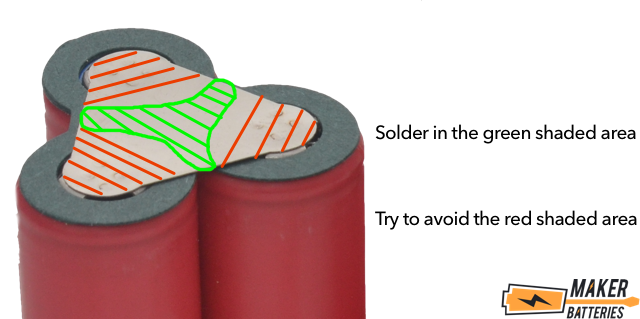 where-to-solder